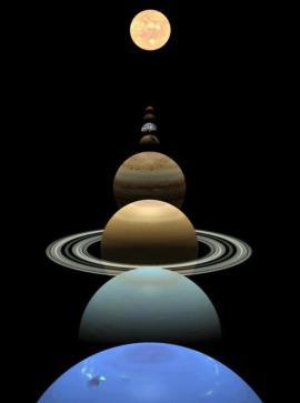 Alineación de los planetas