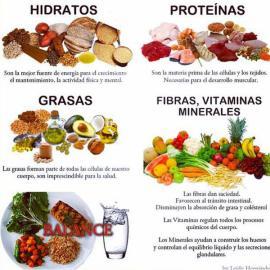 Nutrición balanceada